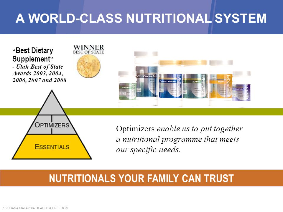 A WORLD-CLASS NUTRITIONAL SYSTEM