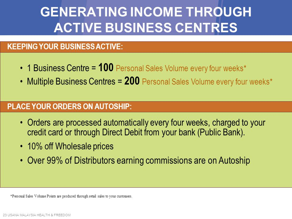 GENERATING INCOME THROUGH ACTIVE BUSINESS CENTRES
