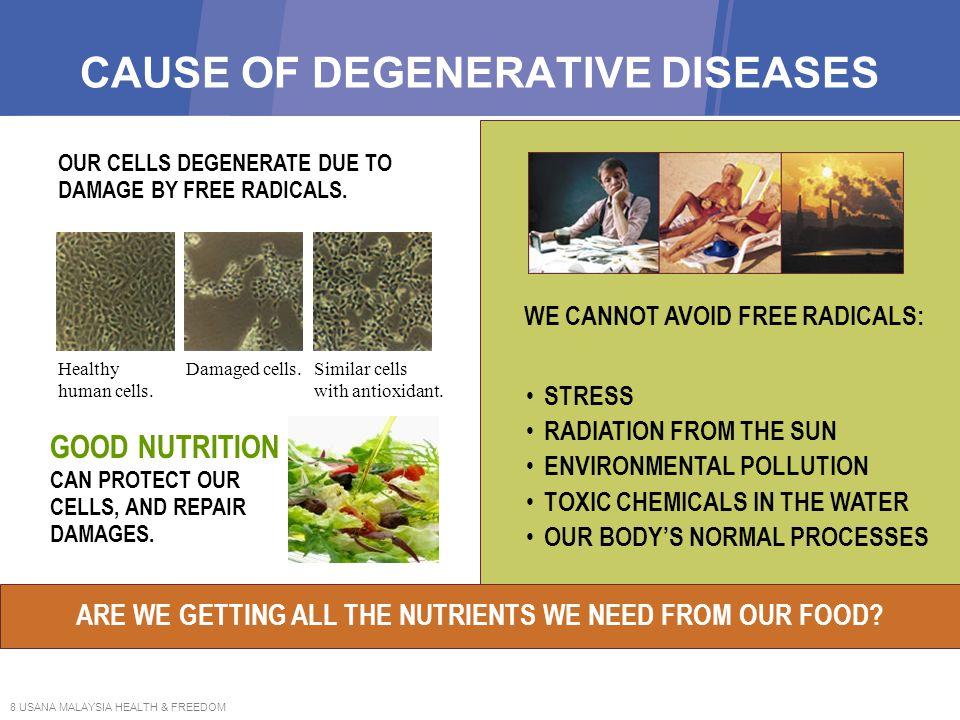 CAUSE OF DEGENERATIVE DISEASES