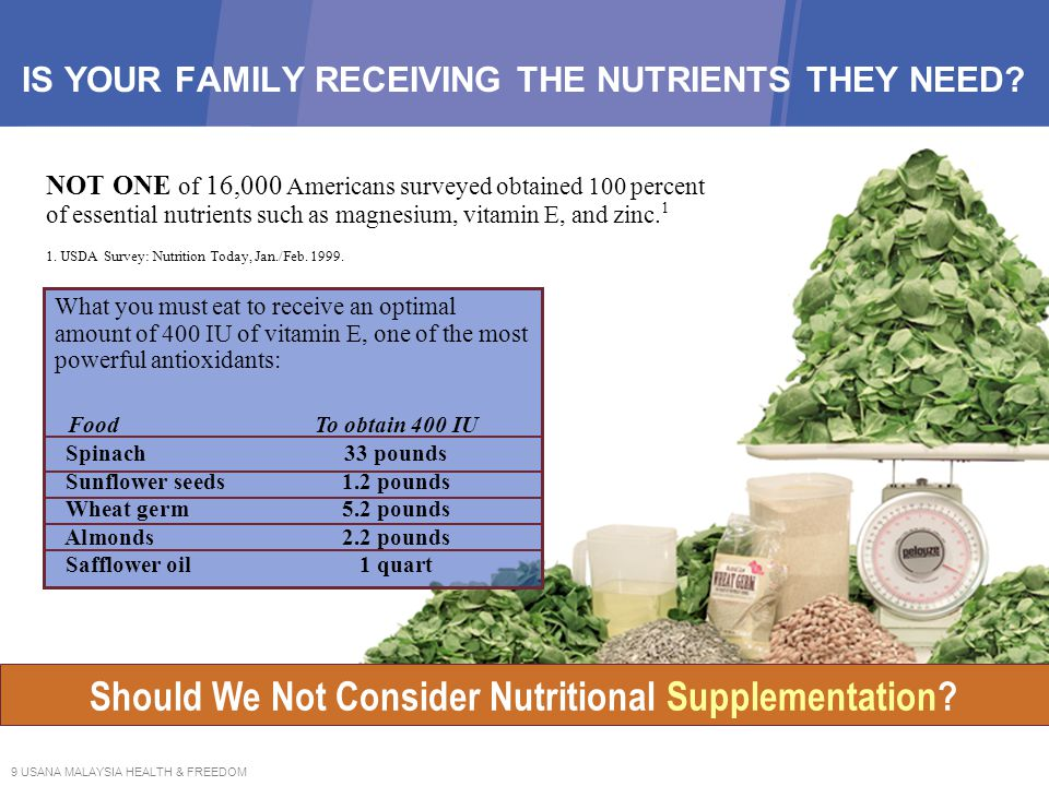 IS YOUR FAMILY RECEIVING THE NUTRIENTS THEY NEED