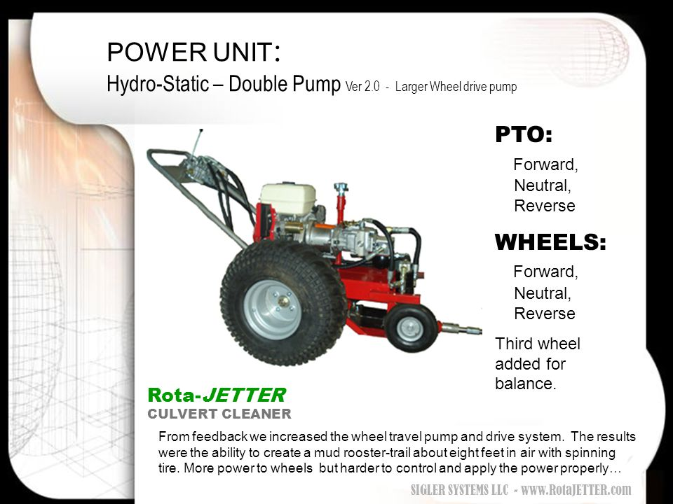 POWER UNIT: Hydro-Static – Double Pump Ver 2
