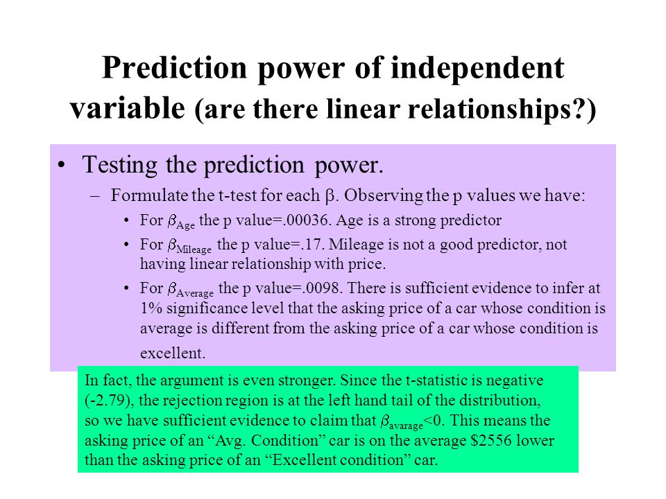 Prediction power of independent variable (are there linear relationships )