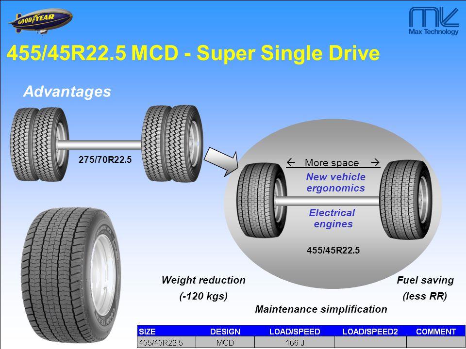 455/45R22.5 MCD - Super Single Drive