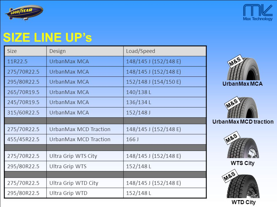 SIZE LINE UP's Size Design Load/Speed 11R22.5 UrbanMax MCA