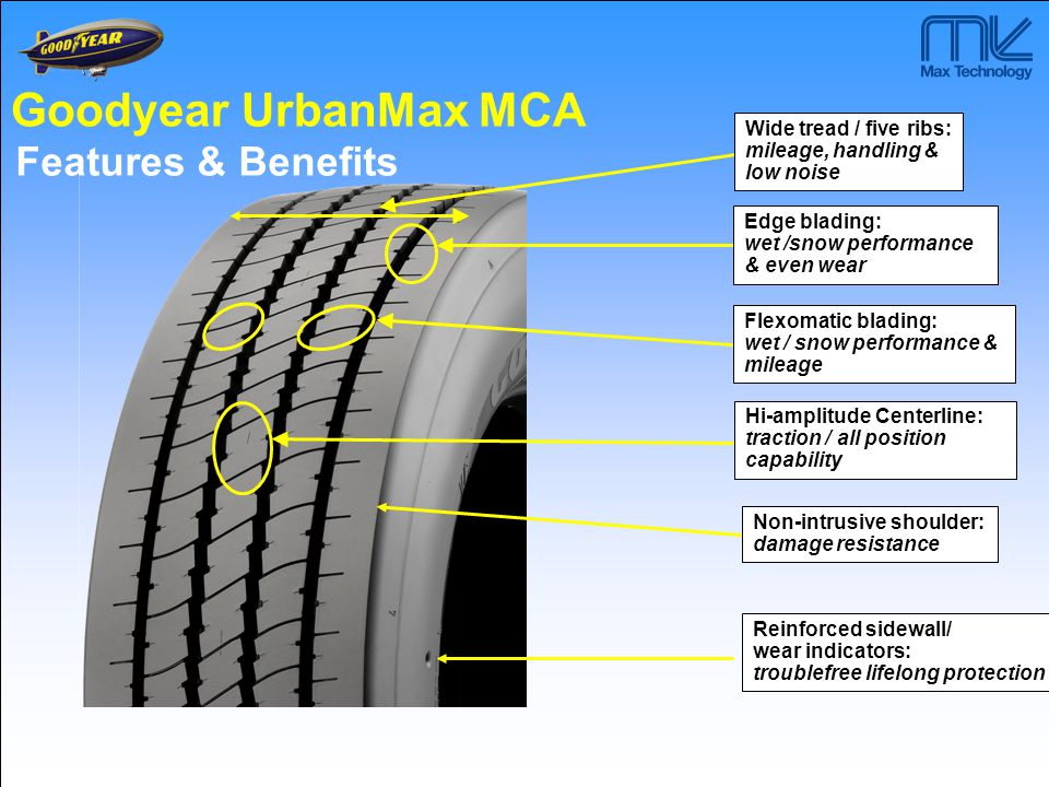 Goodyear UrbanMax MCA Features & Benefits