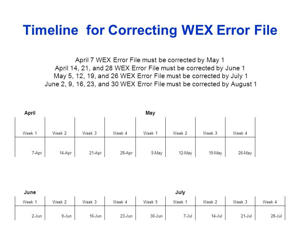 Timeline for Correcting WEX Error File April 7 WEX Error File must be corrected by May 1 April 14, 21, and 28 WEX Error File must be corrected by June 1 May 5, 12, 19, and 26 WEX Error File must be corrected by July 1 June 2, 9, 16, 23, and 30 WEX Error File must be corrected by August 1