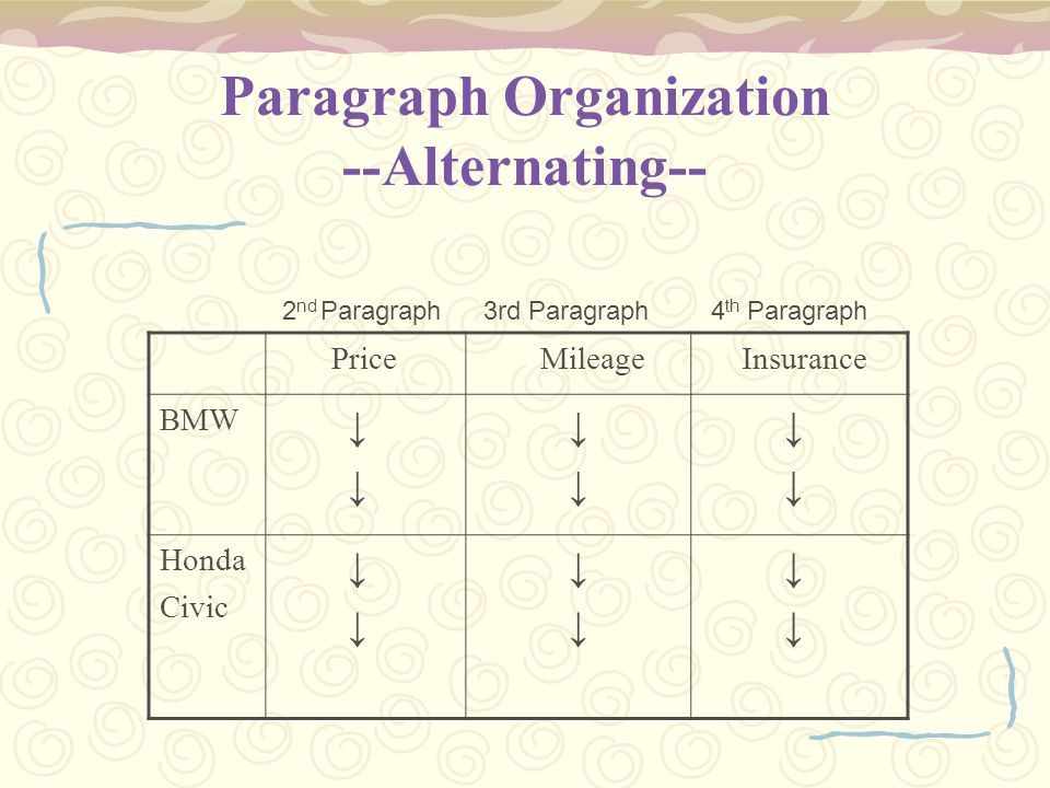 Paragraph Organization --Alternating--