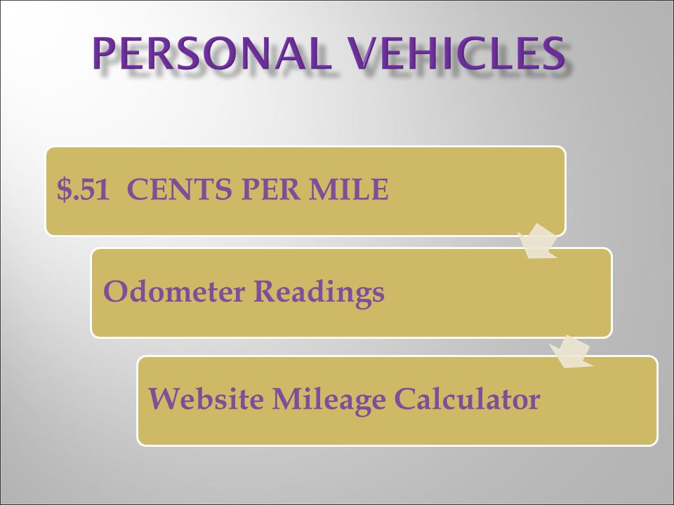 PERSONAL VEHICLES $.51 CENTS PER MILE Odometer Readings