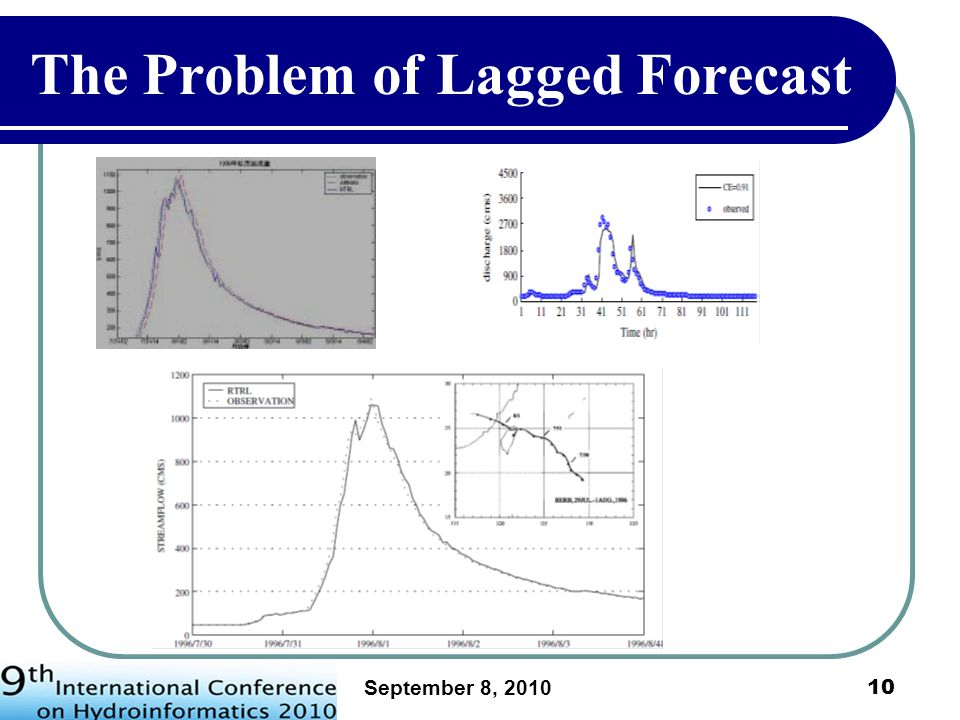 The Problem of Lagged Forecast