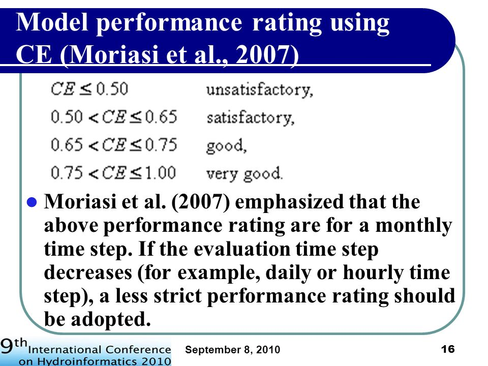 Model performance rating using CE (Moriasi et al., 2007)