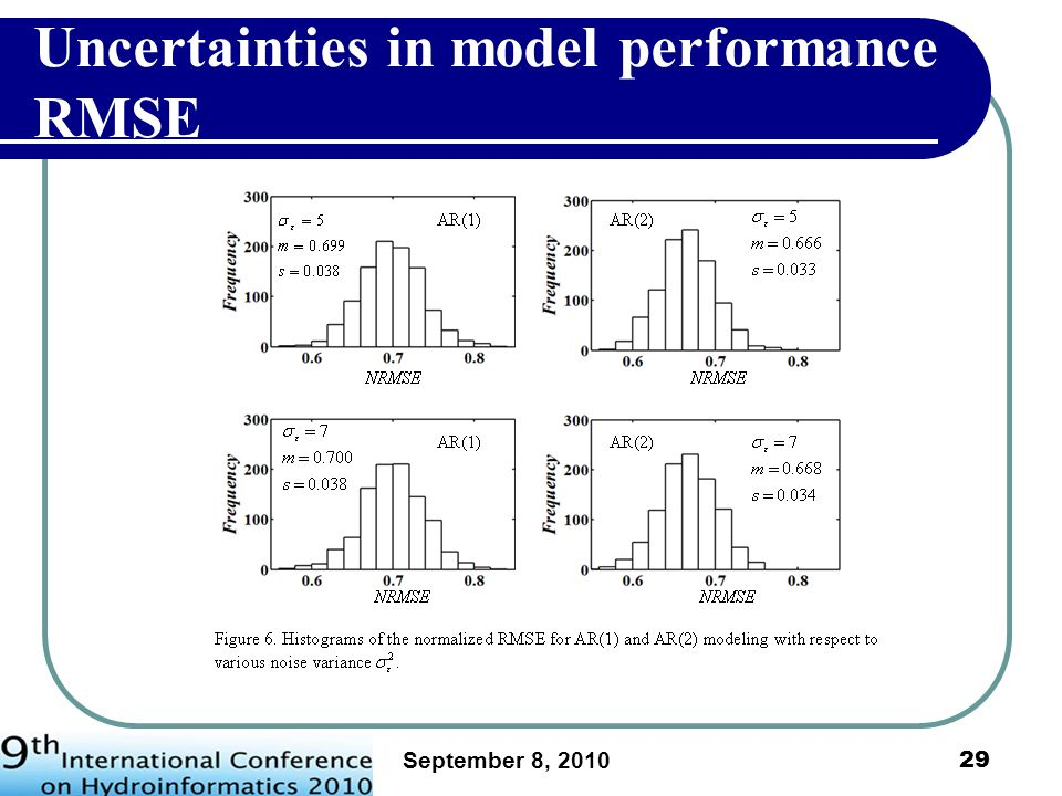Uncertainties in model performance RMSE