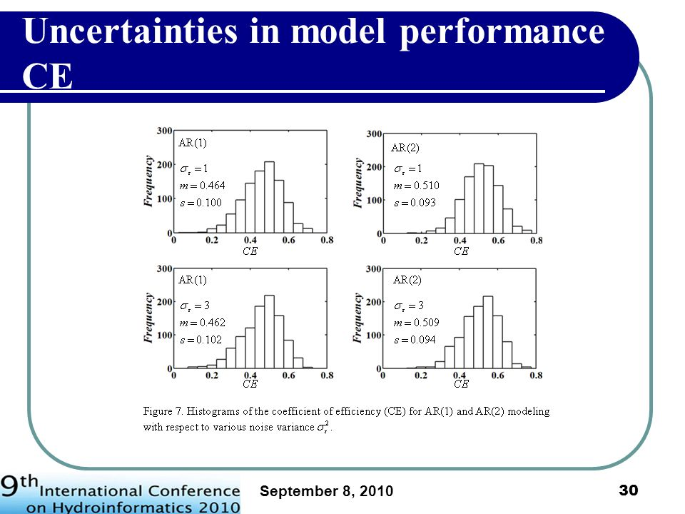Uncertainties in model performance CE