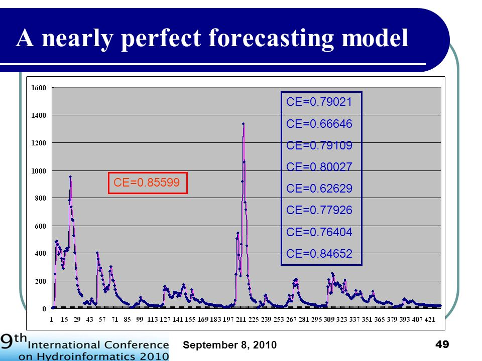A nearly perfect forecasting model