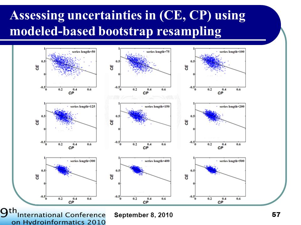 Assessing uncertainties in (CE, CP) using modeled-based bootstrap resampling