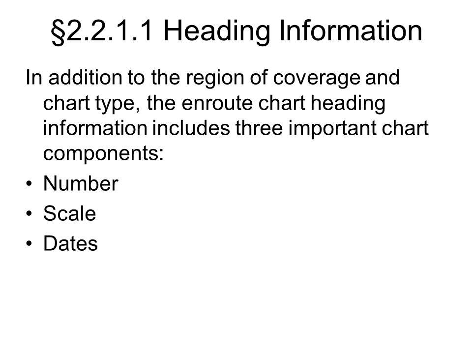§2.2.1.1 Heading Information
