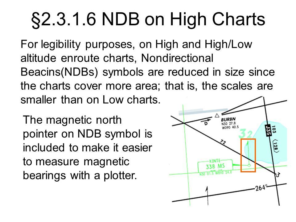 §2.3.1.6 NDB on High Charts