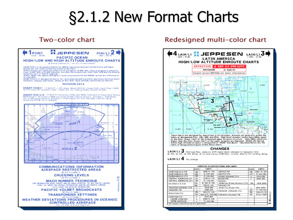 §2.1.2 New Format Charts