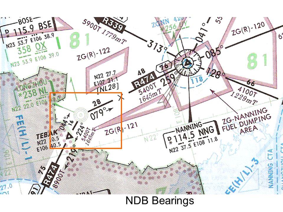 NDB Bearings