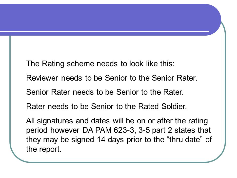 The Rating scheme needs to look like this: