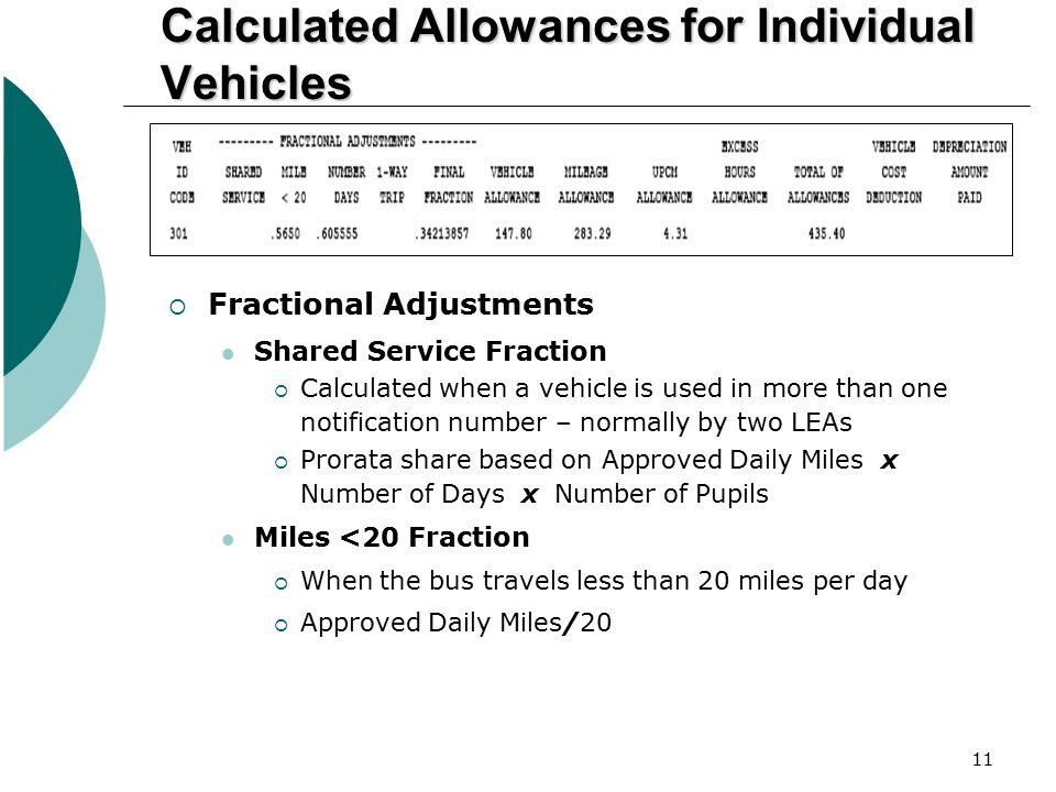 Calculated Allowances for Individual Vehicles