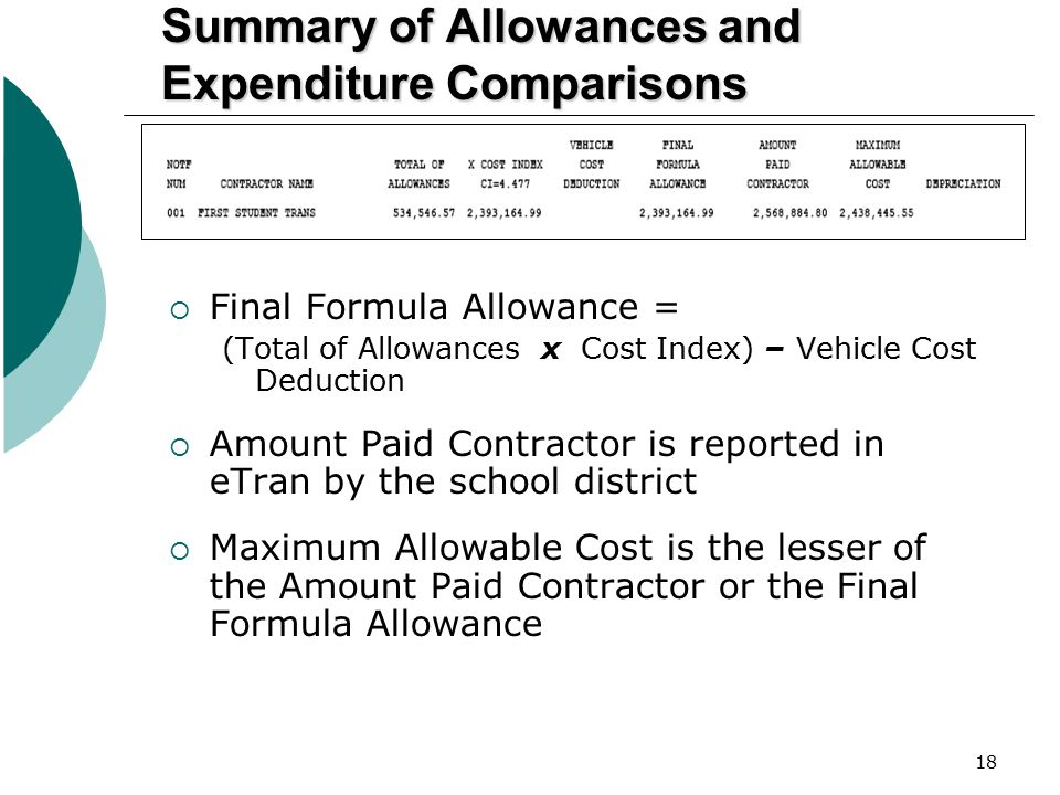 Summary of Allowances and Expenditure Comparisons