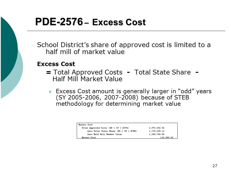 PDE-2576 – Excess Cost School District's share of approved cost is limited to a half mill of market value.