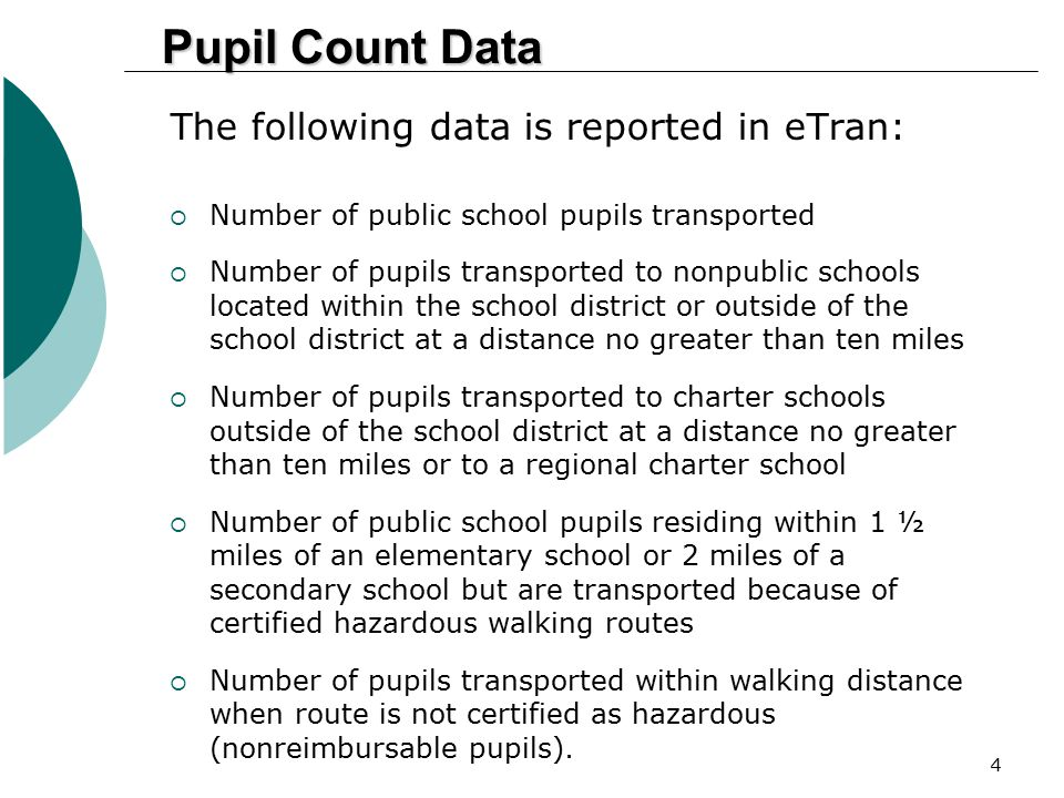 Pupil Count Data The following data is reported in eTran: