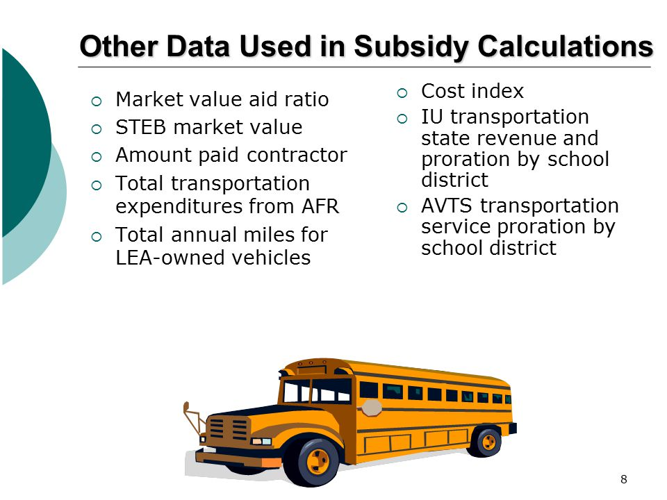 Other Data Used in Subsidy Calculations