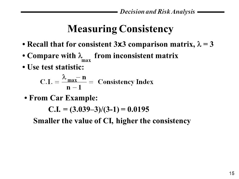 Measuring Consistency