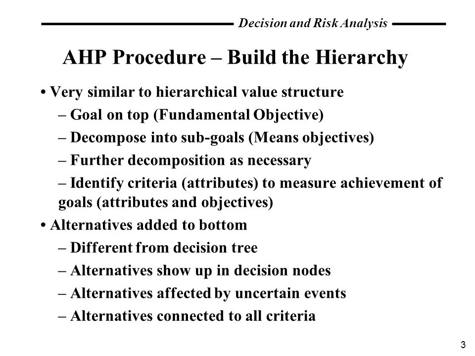 AHP Procedure – Build the Hierarchy