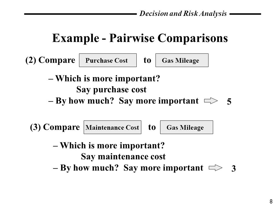 Example - Pairwise Comparisons
