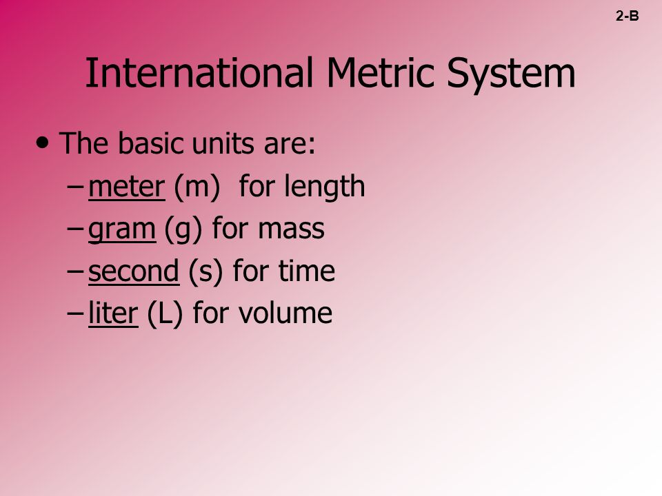 International Metric System