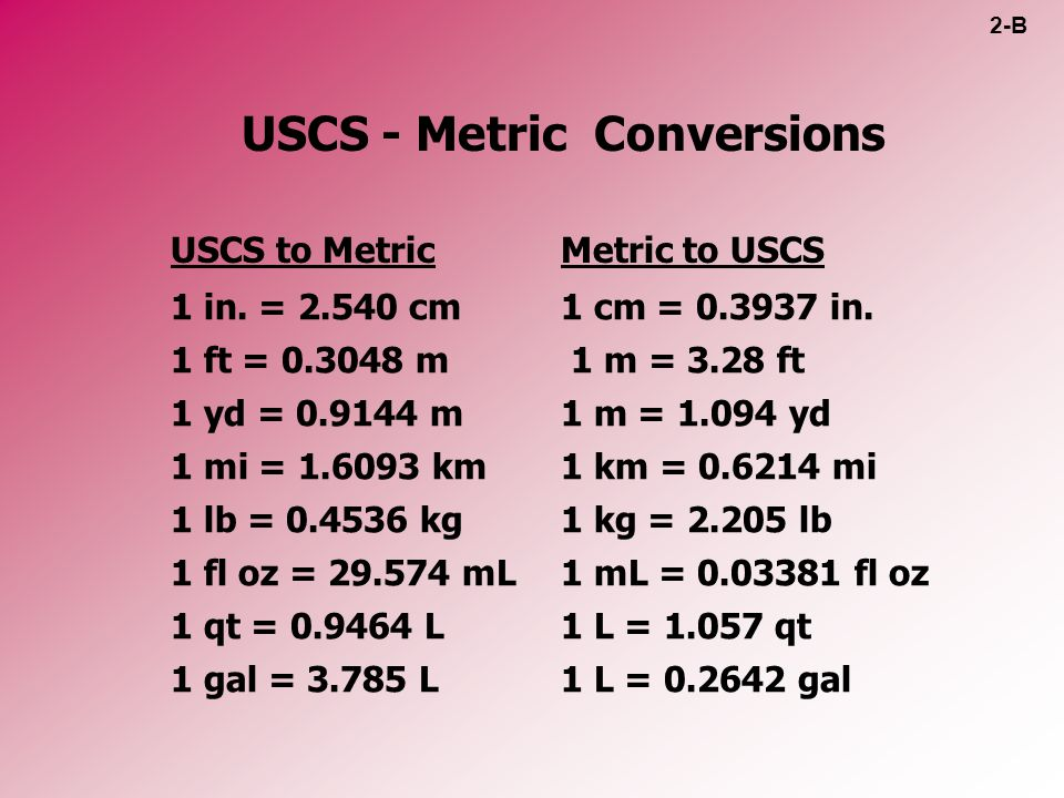 USCS - Metric Conversions