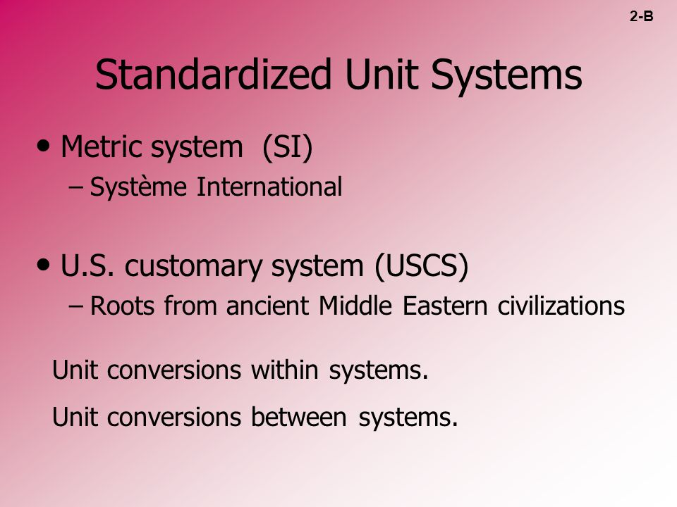 Standardized Unit Systems