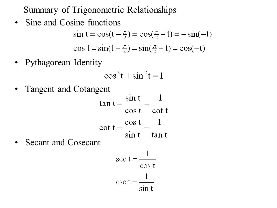 Summary of Trigonometric Relationships