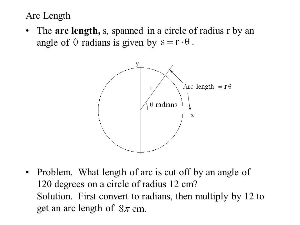 Arc Length The arc length, s, spanned in a circle of radius r by an angle of radians is given by.