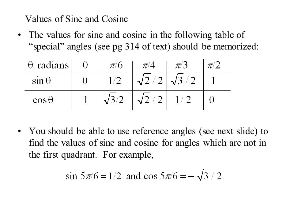 Values of Sine and Cosine