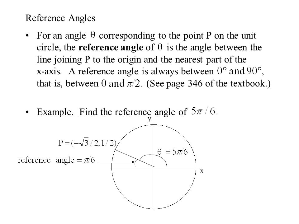 Example. Find the reference angle of