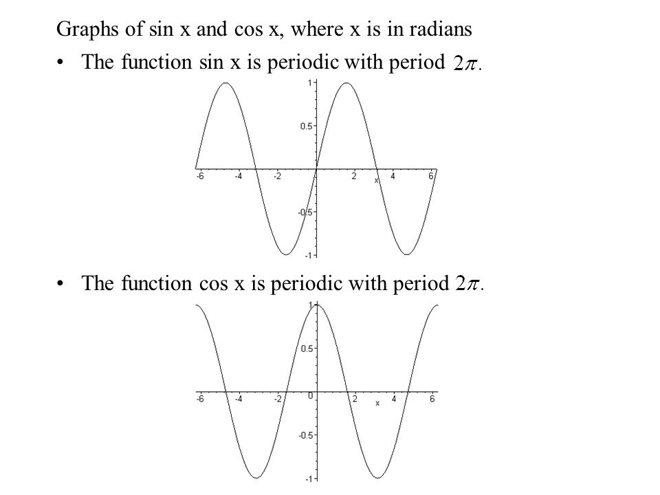 Graphs of sin x and cos x, where x is in radians