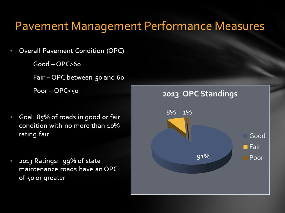 Pavement Management Performance Measures