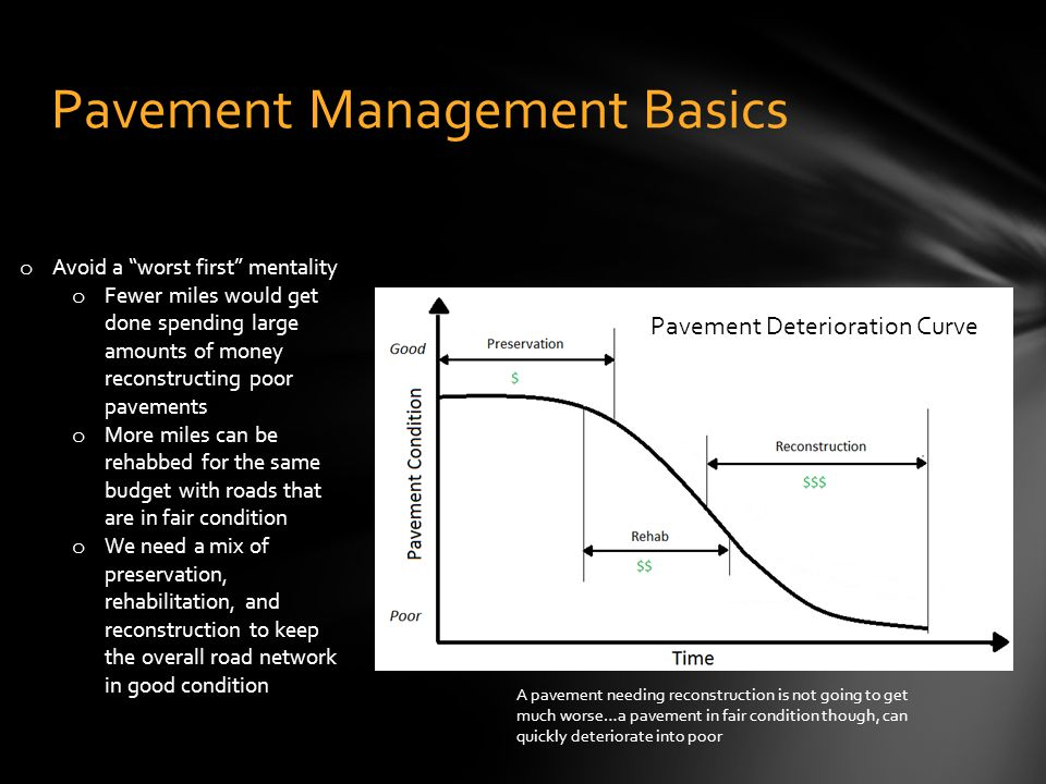 Pavement Management Basics