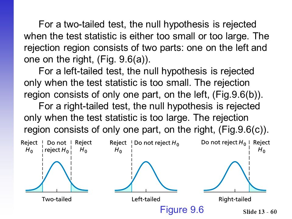 For a two-tailed test, the null hypothesis is rejected when the test statistic is either too small or too large. The rejection region consists of two parts: one on the left and one on the right, (Fig. 9.6(a)).