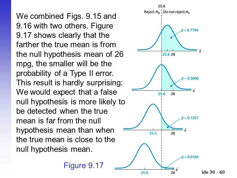 We combined Figs. 9. 15 and 9. 16 with two others. Figure 9