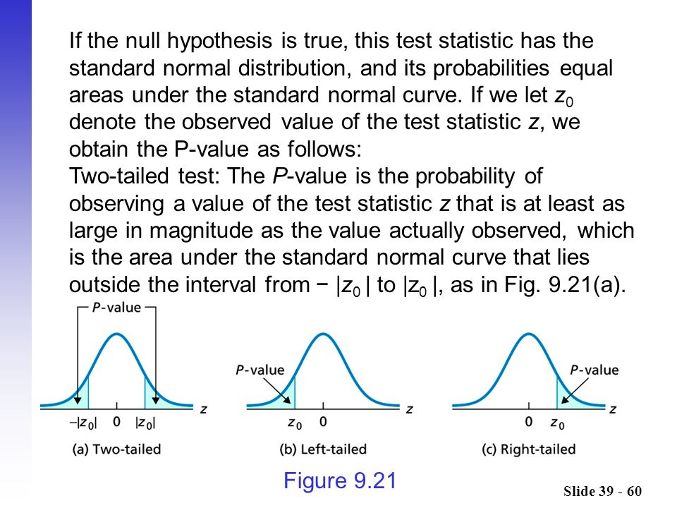 If the null hypothesis is true, this test statistic has the standard normal distribution, and its probabilities equal areas under the standard normal curve. If we let z0 denote the observed value of the test statistic z, we obtain the P-value as follows: