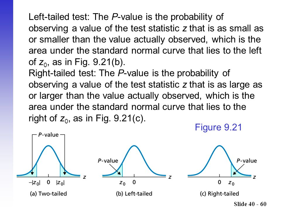 Left-tailed test: The P-value is the probability of observing a value of the test statistic z that is as small as or smaller than the value actually observed, which is the area under the standard normal curve that lies to the left of z0, as in Fig. 9.21(b).