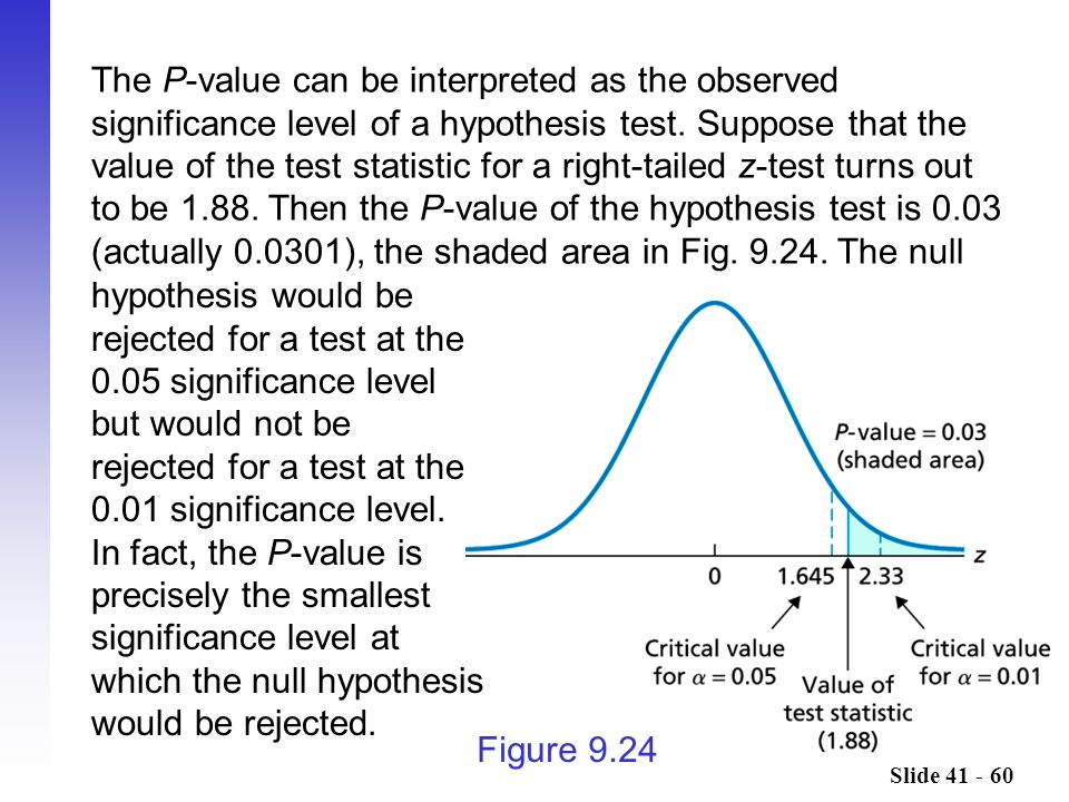The P-value can be interpreted as the observed significance level of a hypothesis test. Suppose that the value of the test statistic for a right-tailed z-test turns out to be 1.88. Then the P-value of the hypothesis test is 0.03 (actually 0.0301), the shaded area in Fig. 9.24. The null