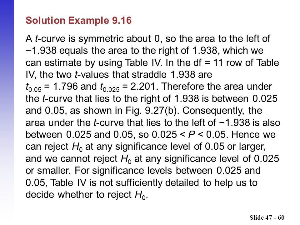 Solution Example 9.16