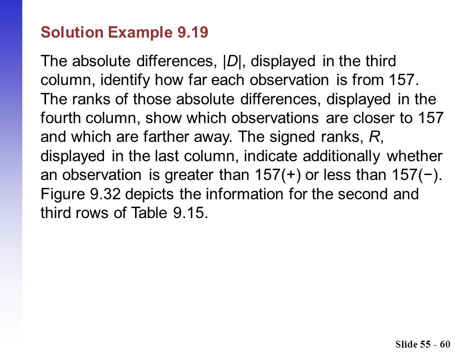 Solution Example 9.19