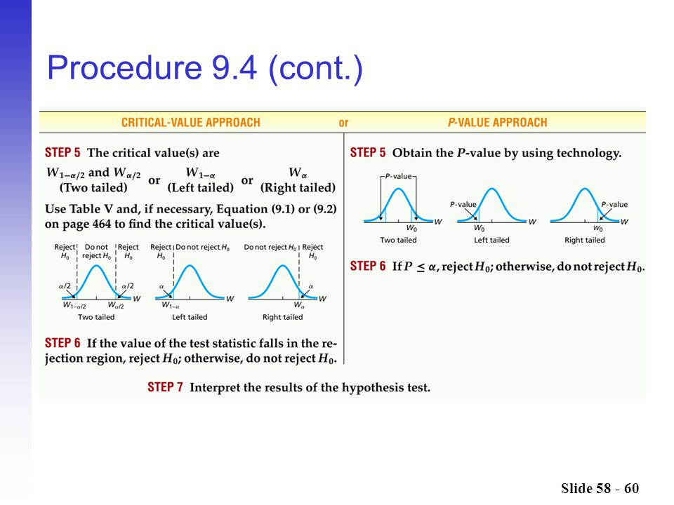 Procedure 9.4 (cont.) Delete slide and update with continuation on page 459