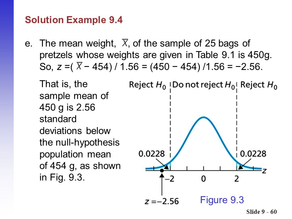 Solution Example 9.4